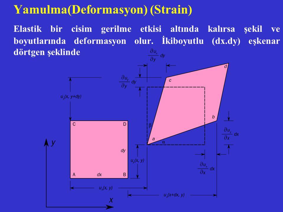 Yamulma(Deformasyon) (Strain) Elastik bir cisim gerilme etkisi altında kalırsa şekil ve boyutlarında deformasyon olur. İkiboyutlu (dx.dy) eşkenar dört