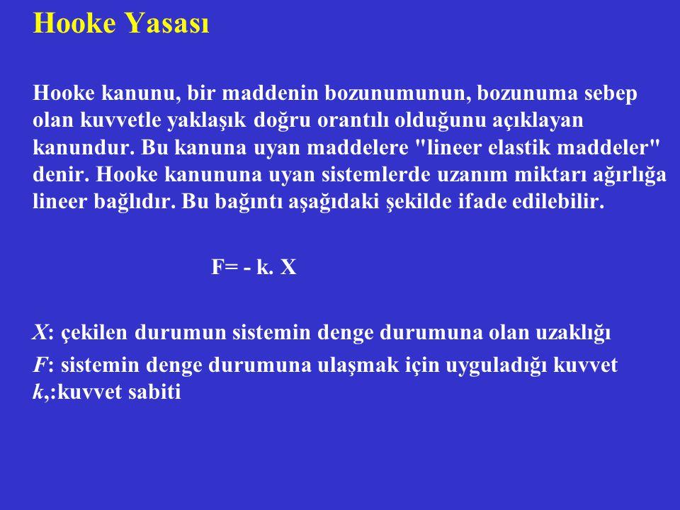 Hooke Yasası Hooke kanunu, bir maddenin bozunumunun, bozunuma sebep olan kuvvetle yaklaşık doğru orantılı olduğunu açıklayan kanundur. Bu kanuna uyan