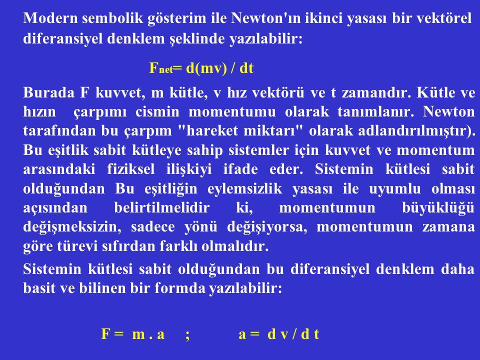 Modern sembolik gösterim ile Newton ın ikinci yasası bir vektörel diferansiyel denklem şeklinde yazılabilir: F net = d(mv) / dt Burada F kuvvet, m kütle, v hız vektörü ve t zamandır.