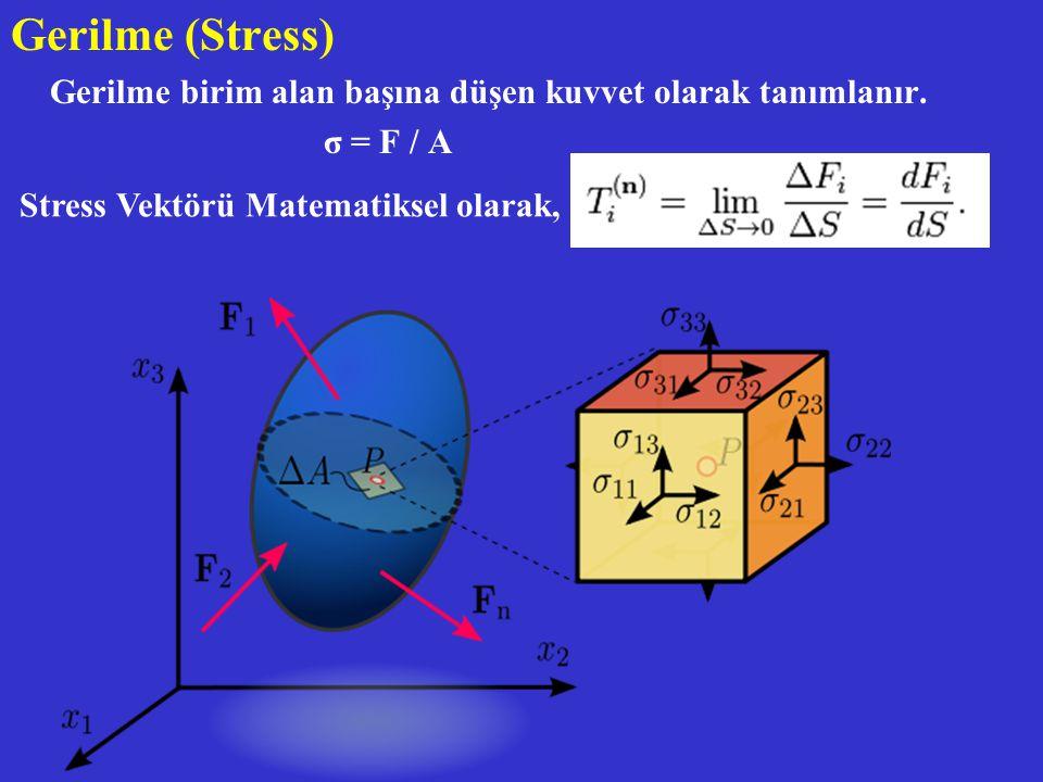 Gerilme (Stress) Gerilme birim alan başına düşen kuvvet olarak tanımlanır. σ = F / A Stress Vektörü Matematiksel olarak,