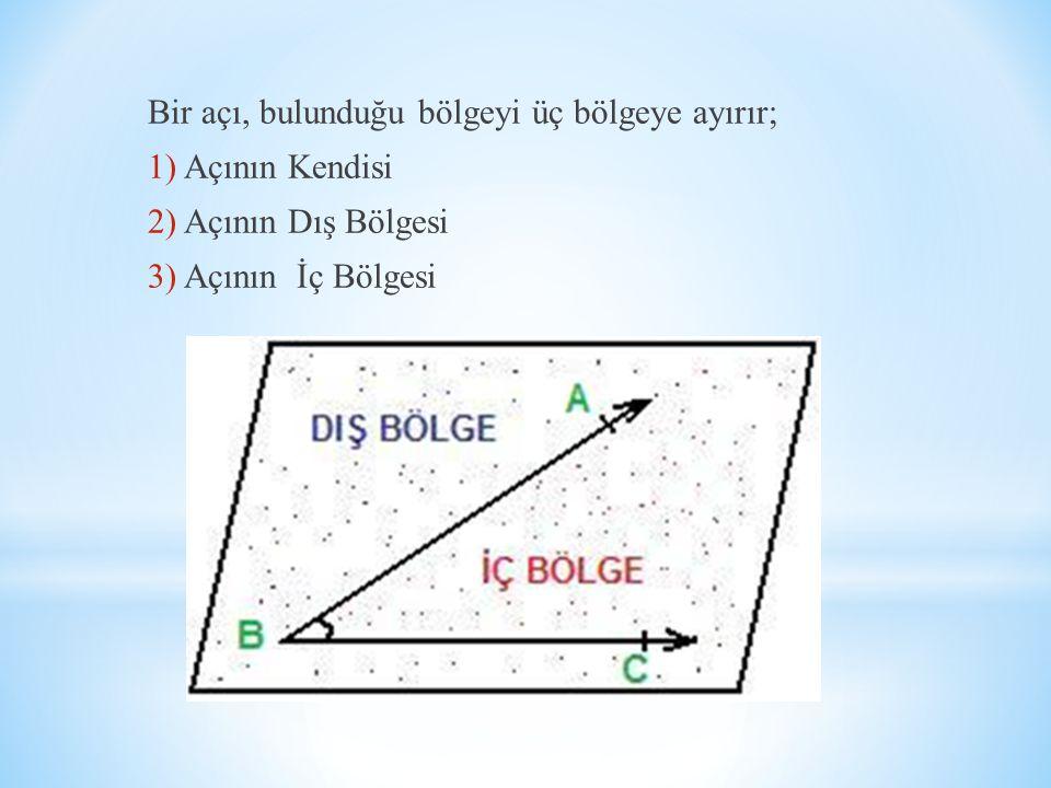Bir açı, bulunduğu bölgeyi üç bölgeye ayırır; 1) Açının Kendisi 2) Açının Dış Bölgesi 3) Açının İç Bölgesi