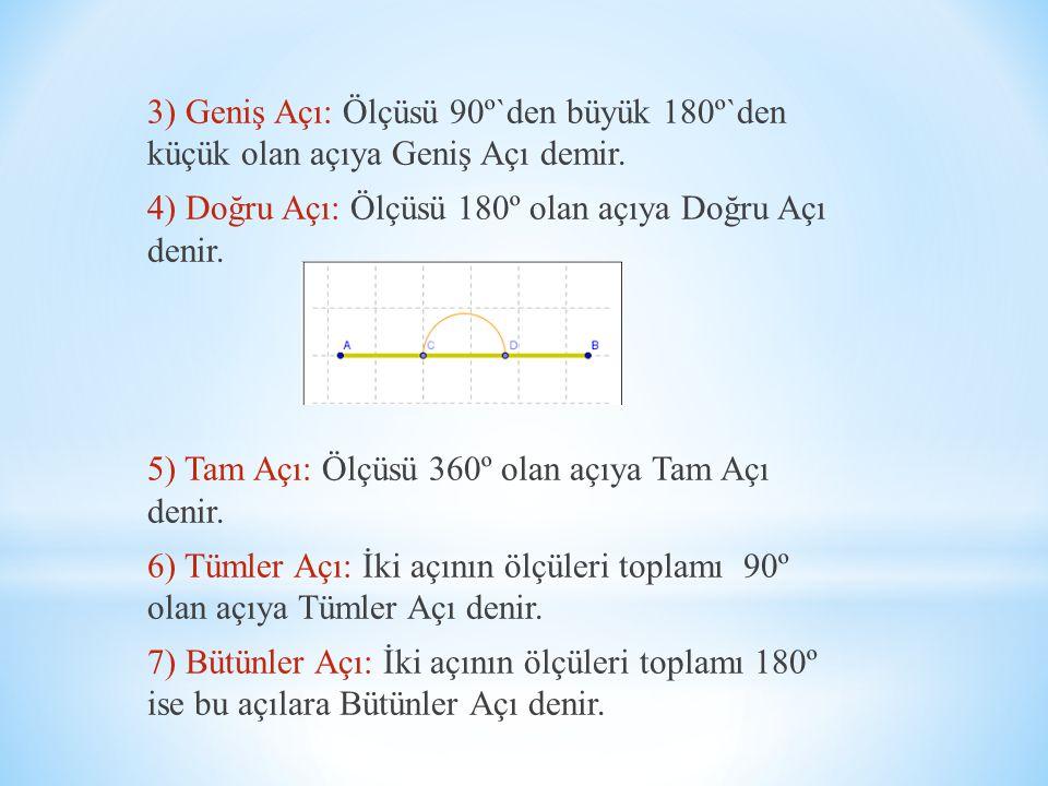 3) Geniş Açı: Ölçüsü 90º`den büyük 180º`den küçük olan açıya Geniş Açı demir.
