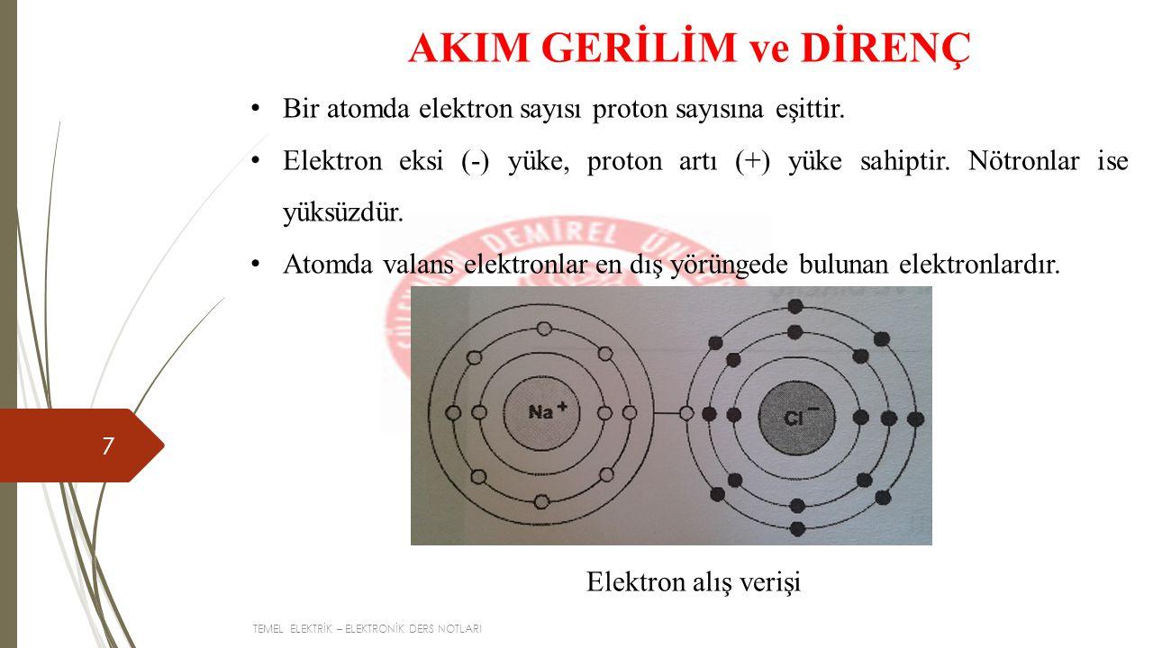 TEMEL ELEKTRİK – ELEKTRONİK DERS NOTLARI 8 AKIM GERİLİM ve DİRENÇ Atomların son yörüngesinde valans elektronlar bulunur.