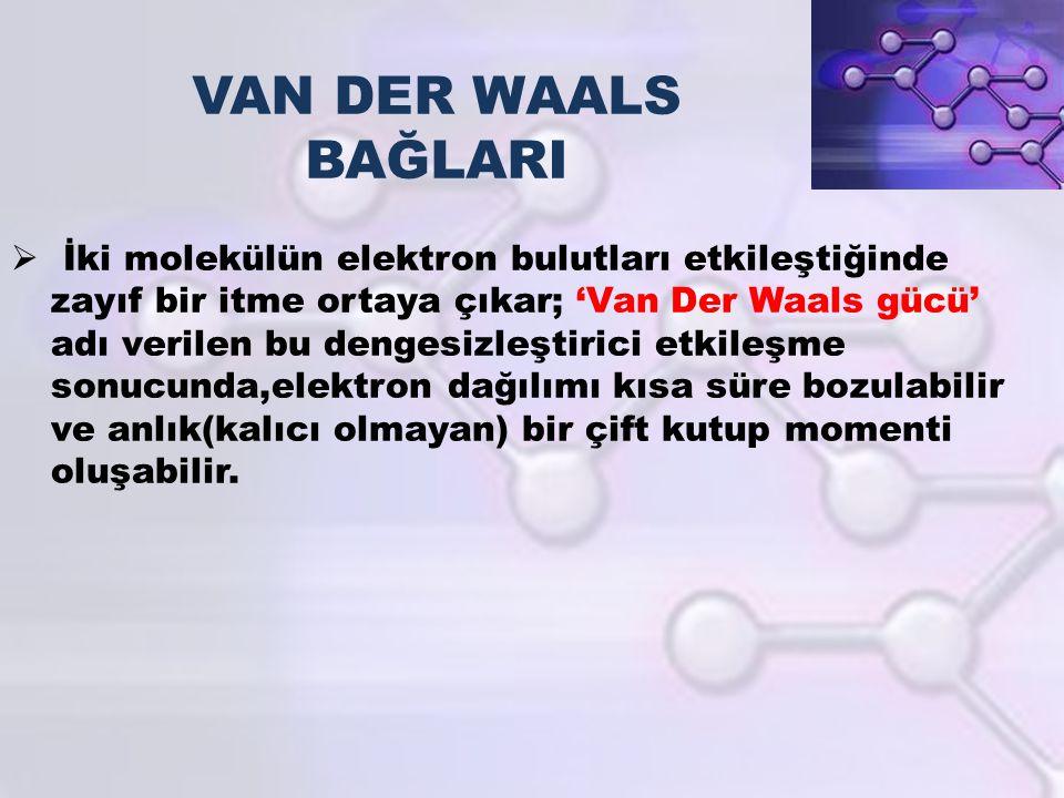 VAN DER WAALS BAĞLARI  İki molekülün elektron bulutları etkileştiğinde zayıf bir itme ortaya çıkar; 'Van Der Waals gücü' adı verilen bu dengesizleşti