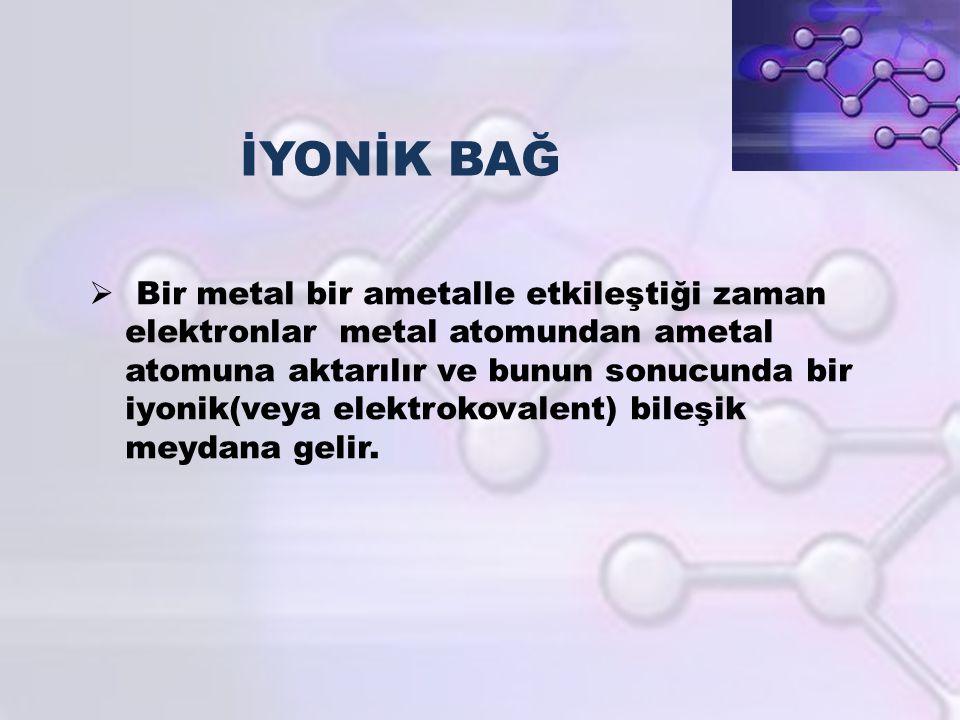 İYONİK BAĞ  Bir metal bir ametalle etkileştiği zaman elektronlar metal atomundan ametal atomuna aktarılır ve bunun sonucunda bir iyonik(veya elektrok