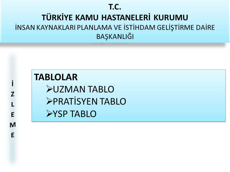TABLOLAR  UZMAN TABLO  PRATİSYEN TABLO  YSP TABLO TABLOLAR  UZMAN TABLO  PRATİSYEN TABLO  YSP TABLO T.C. TÜRKİYE KAMU HASTANELERİ KURUMU İNSAN K