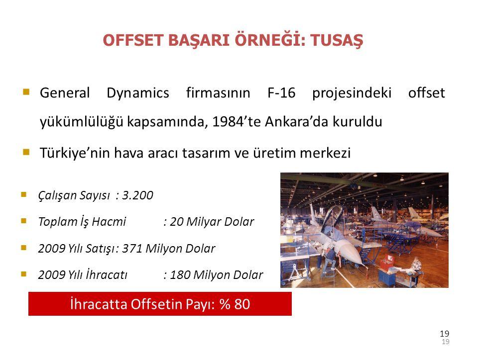 19 OFFSET BAŞARI ÖRNEĞİ: TUSAŞ 19  General Dynamics firmasının F-16 projesindeki offset yükümlülüğü kapsamında, 1984'te Ankara'da kuruldu  Türkiye'n