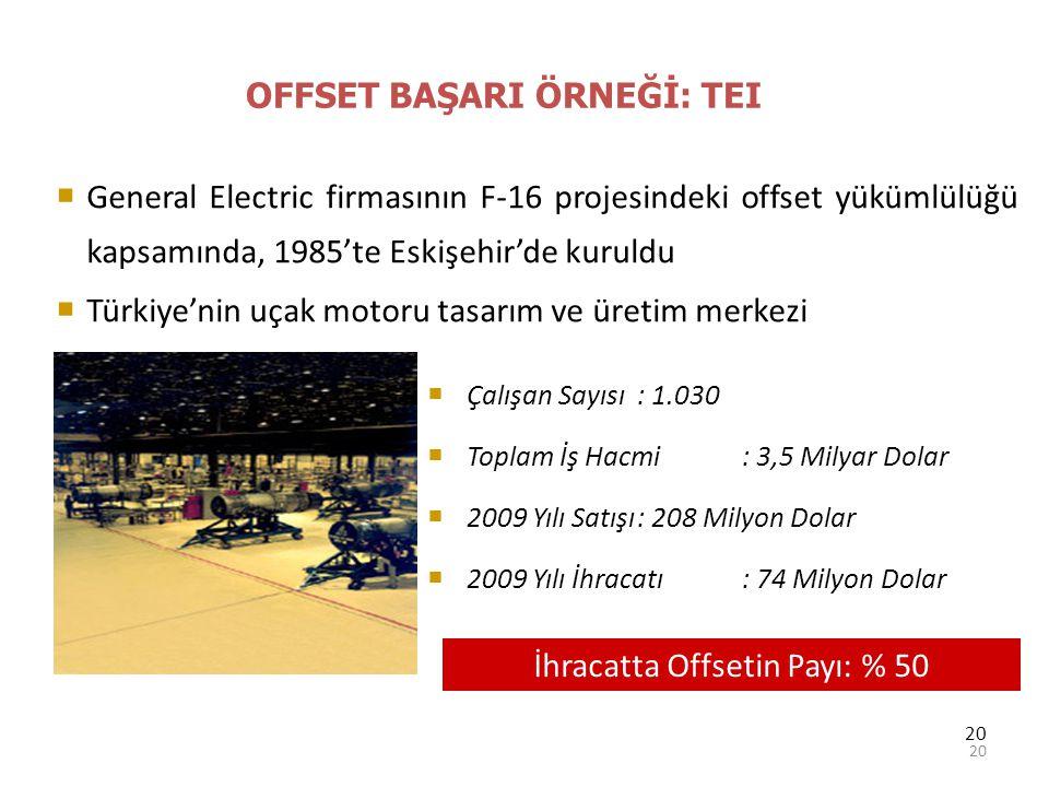20 OFFSET BAŞARI ÖRNEĞİ: TEI 20  General Electric firmasının F-16 projesindeki offset yükümlülüğü kapsamında, 1985'te Eskişehir'de kuruldu  Türkiye'