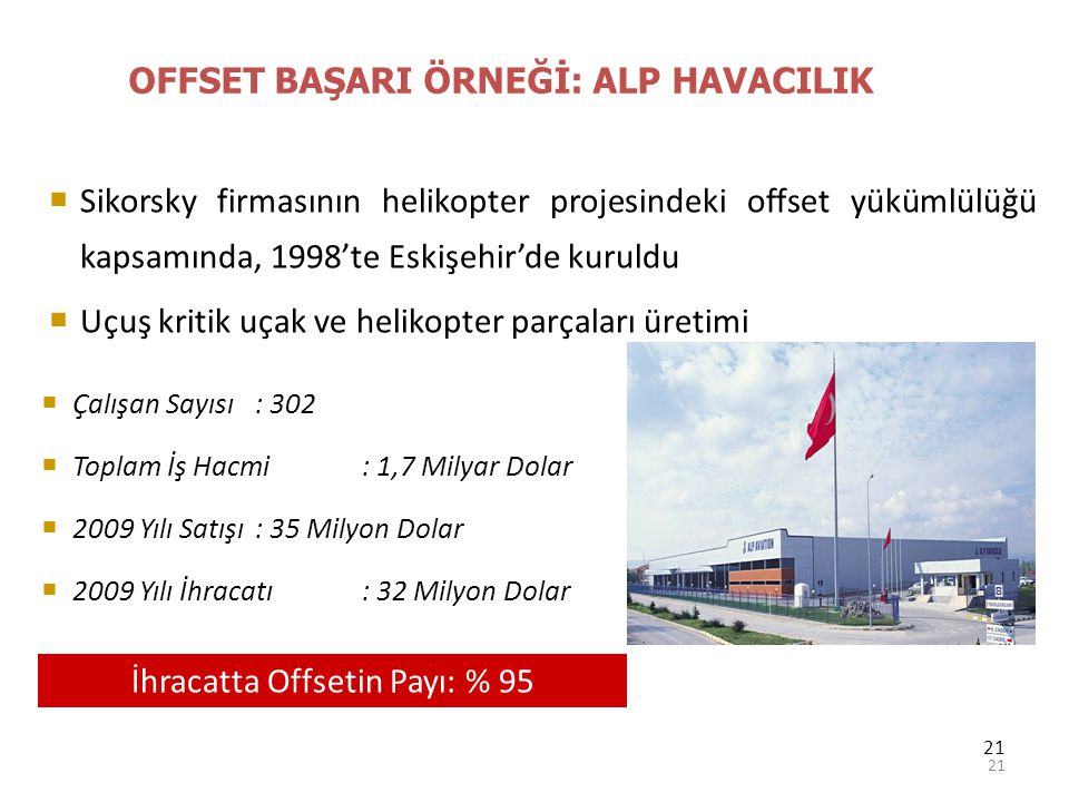 21 OFFSET BAŞARI ÖRNEĞİ: ALP HAVACILIK 21  Sikorsky firmasının helikopter projesindeki offset yükümlülüğü kapsamında, 1998'te Eskişehir'de kuruldu 