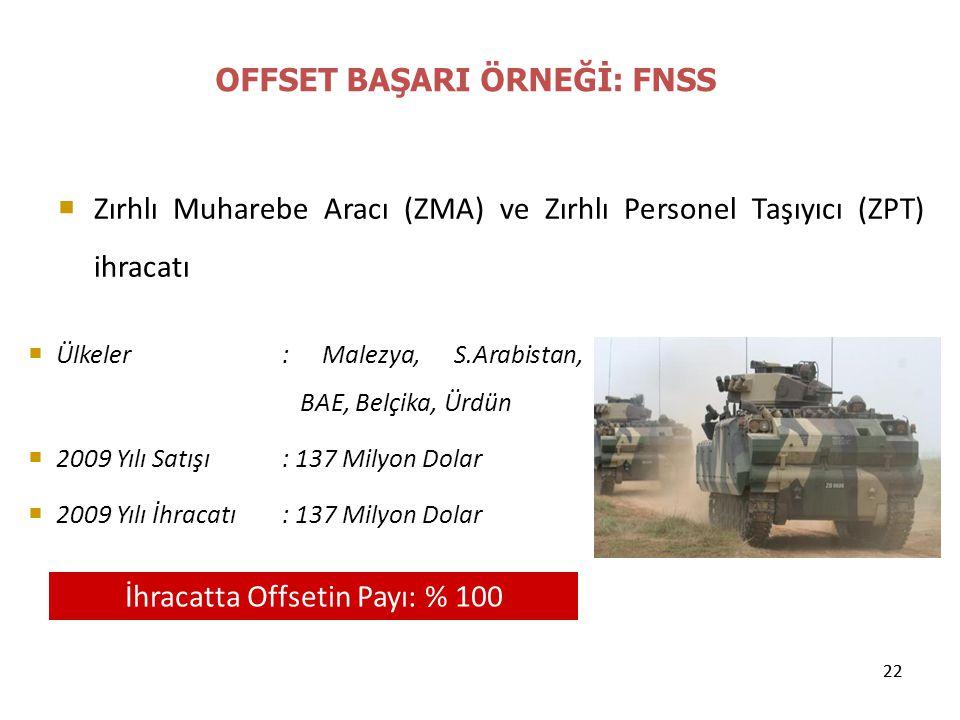 22 OFFSET BAŞARI ÖRNEĞİ: FNSS 22  Zırhlı Muharebe Aracı (ZMA) ve Zırhlı Personel Taşıyıcı (ZPT) ihracatı  Ülkeler: Malezya, S.Arabistan, BAE, Belçik