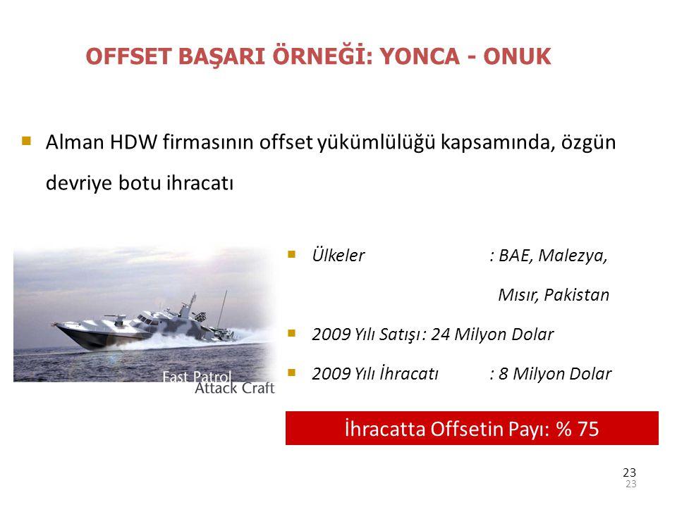 23 OFFSET BAŞARI ÖRNEĞİ: YONCA - ONUK 23  Alman HDW firmasının offset yükümlülüğü kapsamında, özgün devriye botu ihracatı  Ülkeler: BAE, Malezya, Mı
