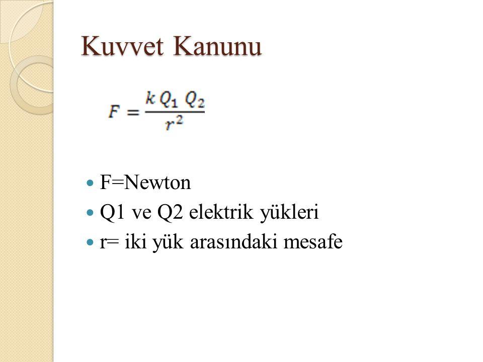 Bir atom içerisinde elektronlar birbirini iterler, proton ve elektronlar birbirini çekerler.