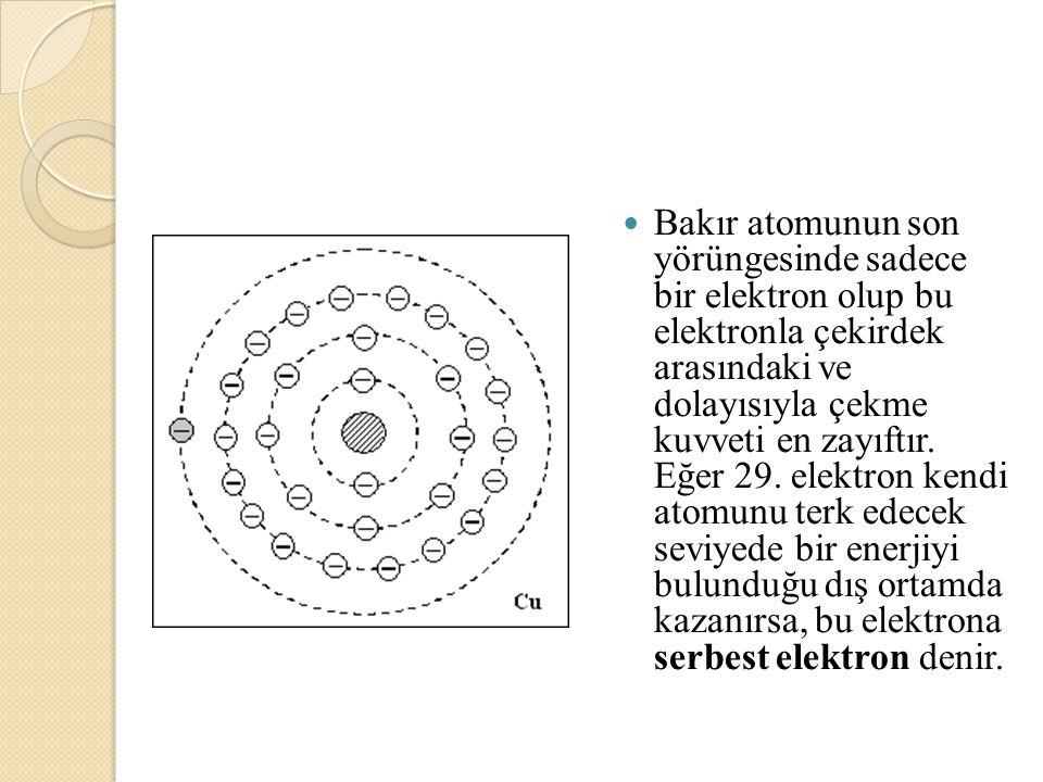 Kesit yüzeyin içinden düzgün hızla Bir saniye süresince 6.242x1018 Elektron akarsa, bu yük akışına veya Akıma 1 Amper denir.