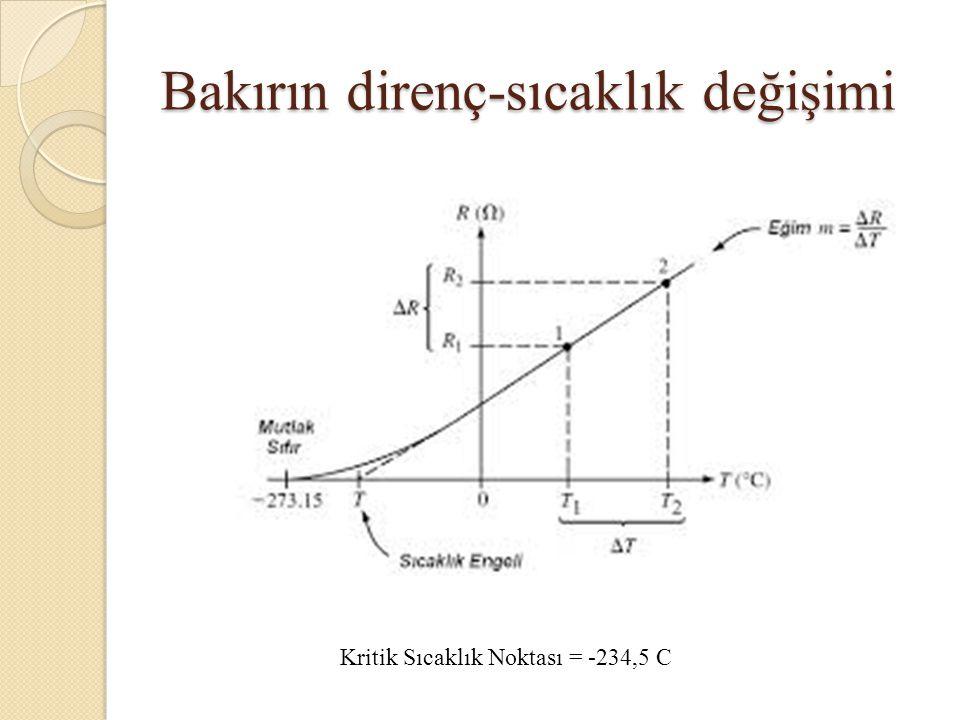 Bakır için Diğer malzemeler için T= malzemelerin kritik sıcaklığı