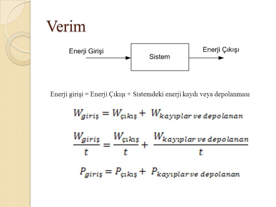 Bir sistemin verimi, çıkış gücünün giriş gücüne oranı olarak tanımlanır.