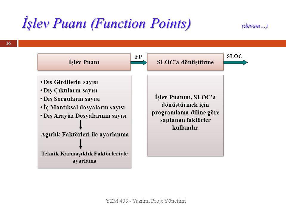İşlev Puanı (Function Points) (devam…) 16 İşlev Puanı SLOC'a dönüştürme SLOC FP Dış Girdilerin sayısı Dış Çıktıların sayısı Dış Sorguların sayısı İç M