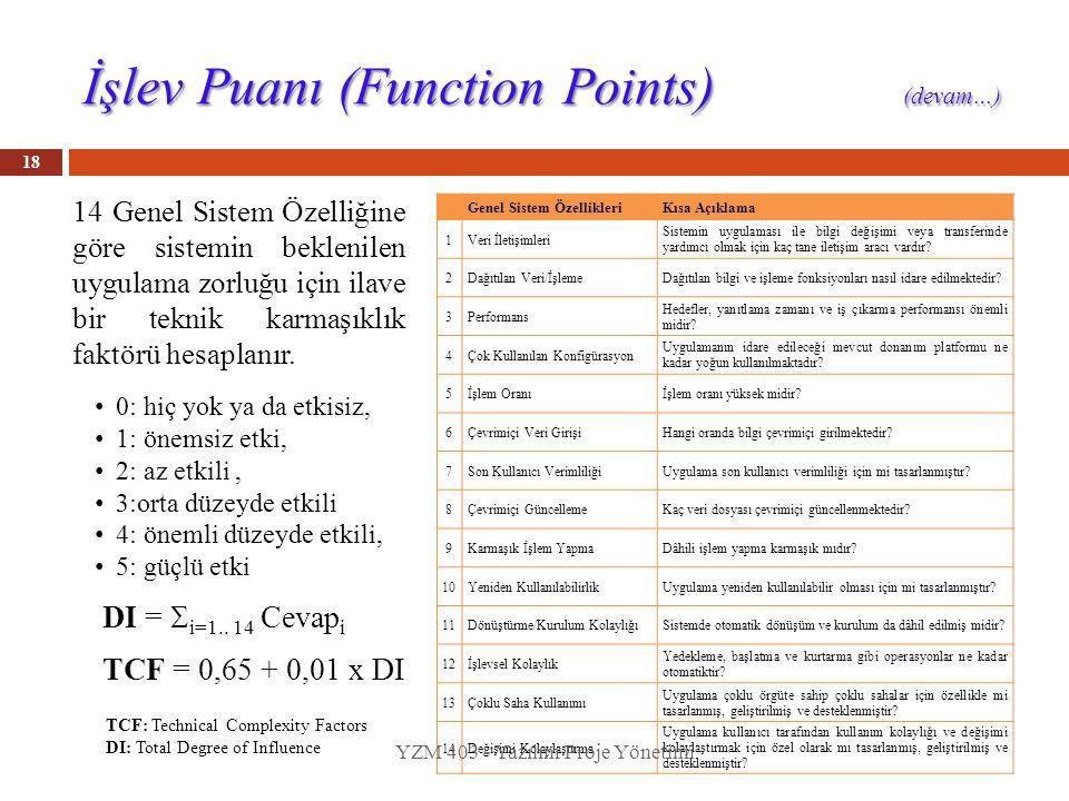 İşlev Puanı (Function Points) (devam…) 14 Genel Sistem Özelliğine göre sistemin beklenilen uygulama zorluğu için ilave bir teknik karmaşıklık faktörü