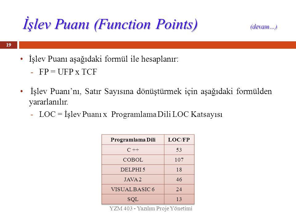İşlev Puanı (Function Points) (devam…) İşlev Puanı aşağıdaki formül ile hesaplanır: -FP = UFP x TCF İşlev Puanı'nı, Satır Sayısına dönüştürmek için aş
