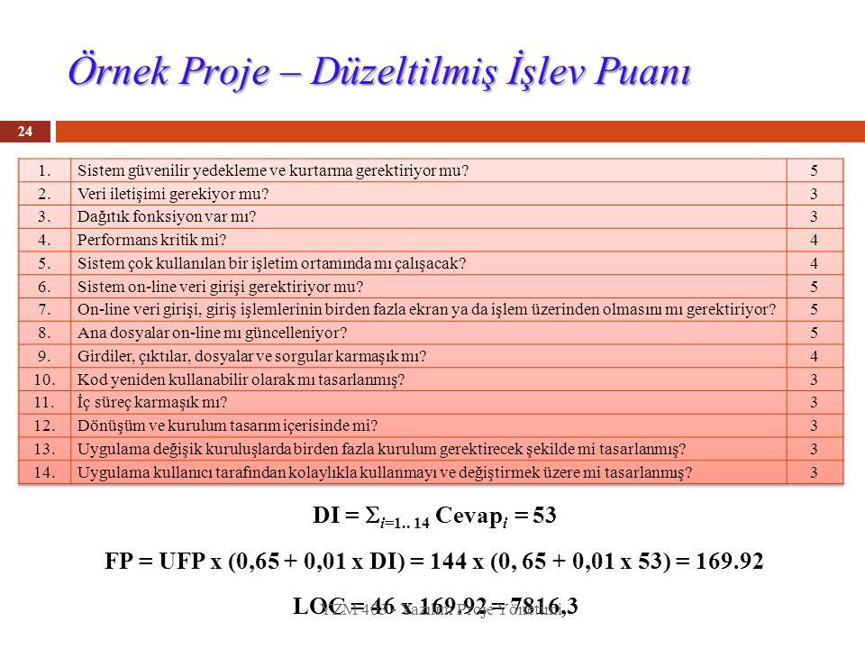 Örnek Proje – Düzeltilmiş İşlev Puanı 24 DI =  i=1.. 14 Cevap i = 53 FP = UFP x (0,65 + 0,01 x DI) = 144 x (0, 65 + 0,01 x 53) = 169.92 LOC = 46 x 16