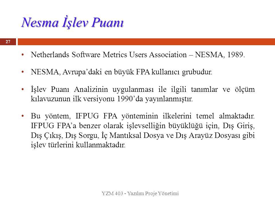 Nesma İşlev Puanı Netherlands Software Metrics Users Association – NESMA, 1989. NESMA, Avrupa'daki en büyük FPA kullanıcı grubudur. İşlev Puanı Analiz