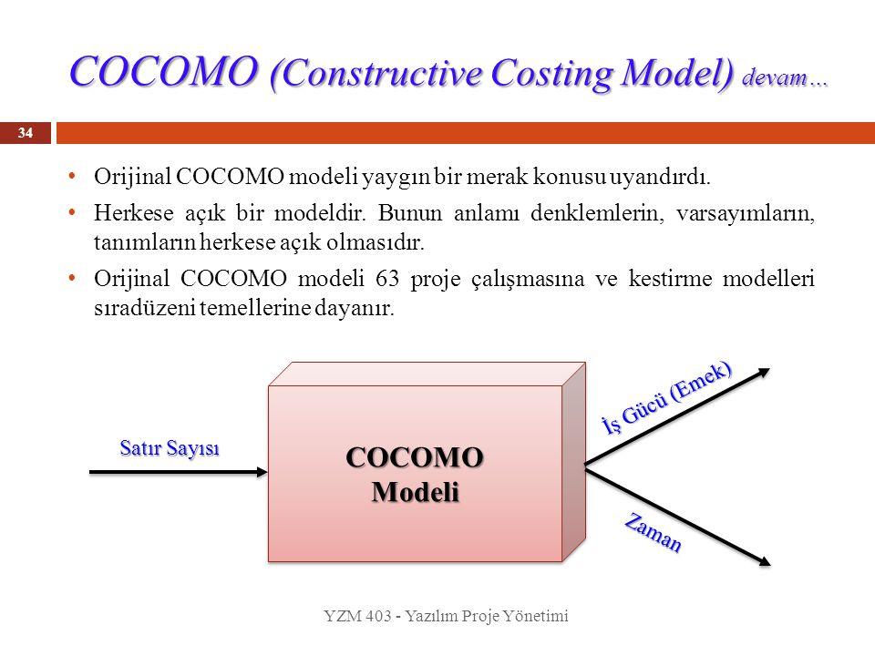 COCOMO (Constructive Costing Model) devam… 34 COCOMOModeliCOCOMOModeli Satır Sayısı İş Gücü (Emek) Zaman Orijinal COCOMO modeli yaygın bir merak konus