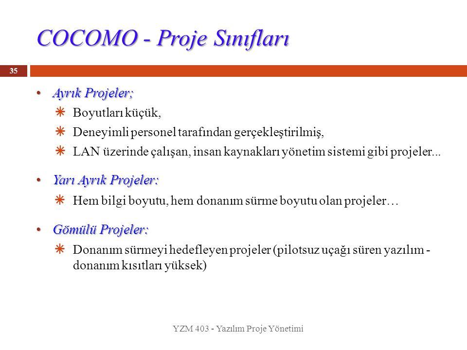 35 COCOMO - Proje Sınıfları Ayrık Projeler; Ayrık Projeler;  Boyutları küçük,  Deneyimli personel tarafından gerçekleştirilmiş,  LAN üzerinde çalış