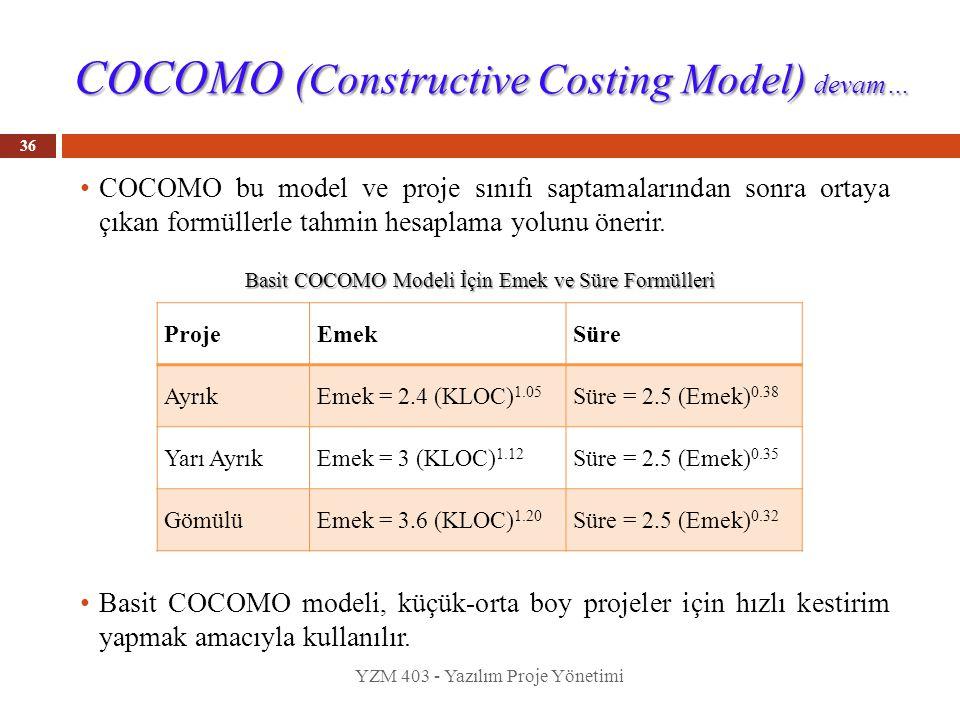 COCOMO (Constructive Costing Model) devam… 36 COCOMO bu model ve proje sınıfı saptamalarından sonra ortaya çıkan formüllerle tahmin hesaplama yolunu ö