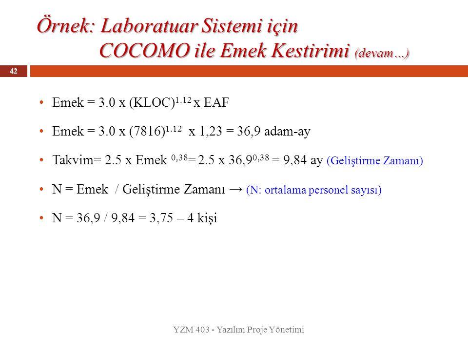 Örnek: Laboratuar Sistemi için COCOMO ile Emek Kestirimi (devam…) 42 Emek = 3.0 x (KLOC) 1.12 x EAF Emek = 3.0 x (7816) 1.12 x 1,23 = 36,9 adam-ay Tak