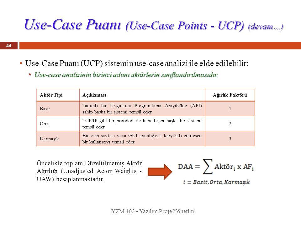 Use-Case Puanı (Use-Case Points - UCP) (devam…) 44 Use-Case Puanı (UCP) sistemin use-case analizi ile elde edilebilir: Use-case analizinin birinci adı