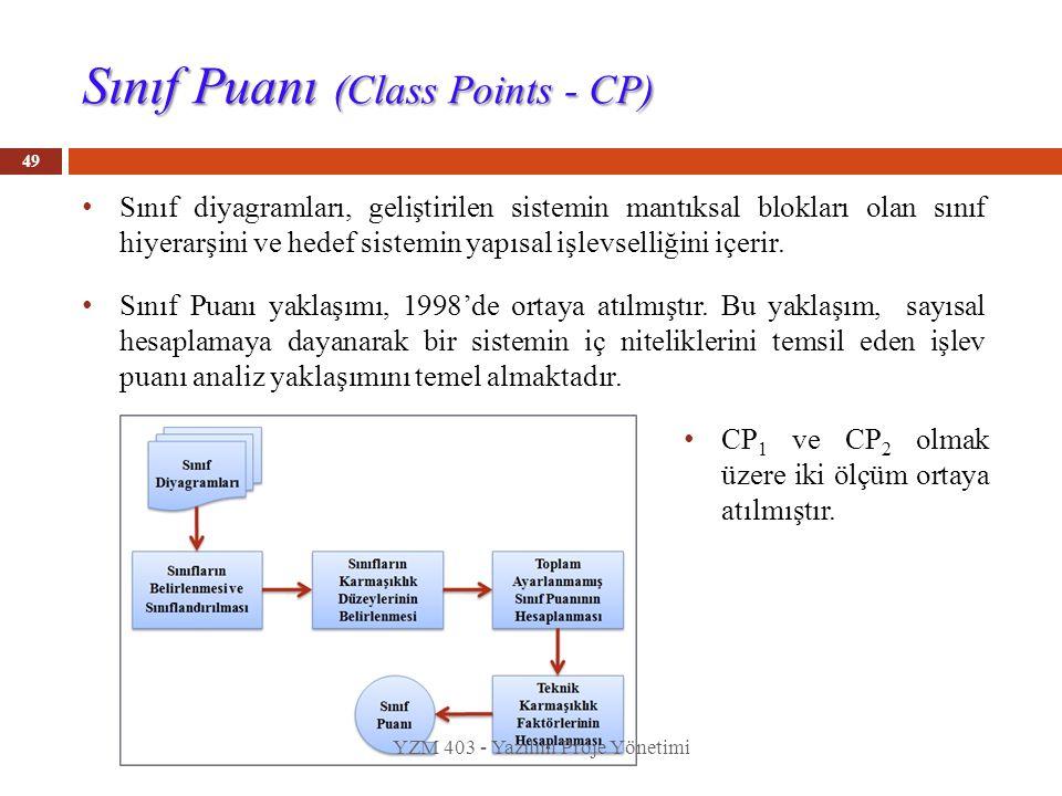 Sınıf Puanı (Class Points - CP) Sınıf diyagramları, geliştirilen sistemin mantıksal blokları olan sınıf hiyerarşini ve hedef sistemin yapısal işlevsel