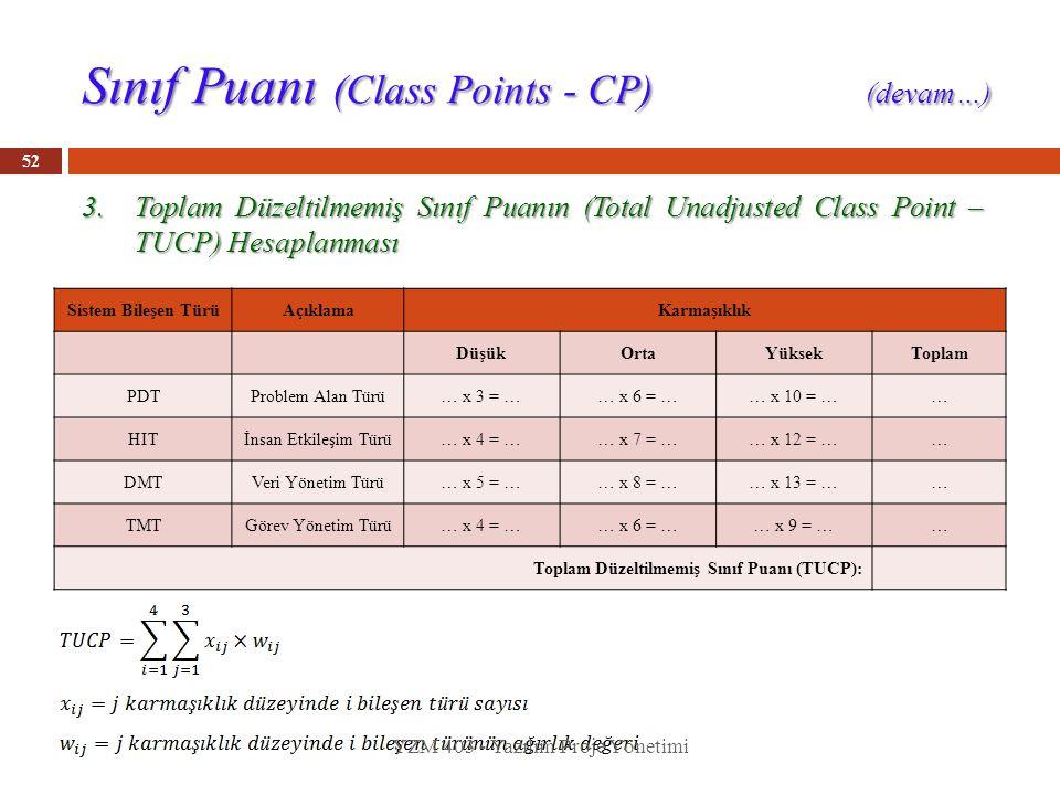 3.Toplam Düzeltilmemiş Sınıf Puanın (Total Unadjusted Class Point – TUCP) Hesaplanması 52 Sistem Bileşen TürüAçıklamaKarmaşıklık DüşükOrtaYüksekToplam