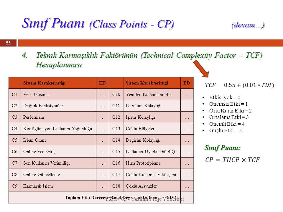 4.Teknik Karmaşıklık Faktörünün (Technical Complexity Factor – TCF) Hesaplanması 53 Sistem KarakteristiğiEDSistem KarakteristiğiED C1Veri İletişimi…C1