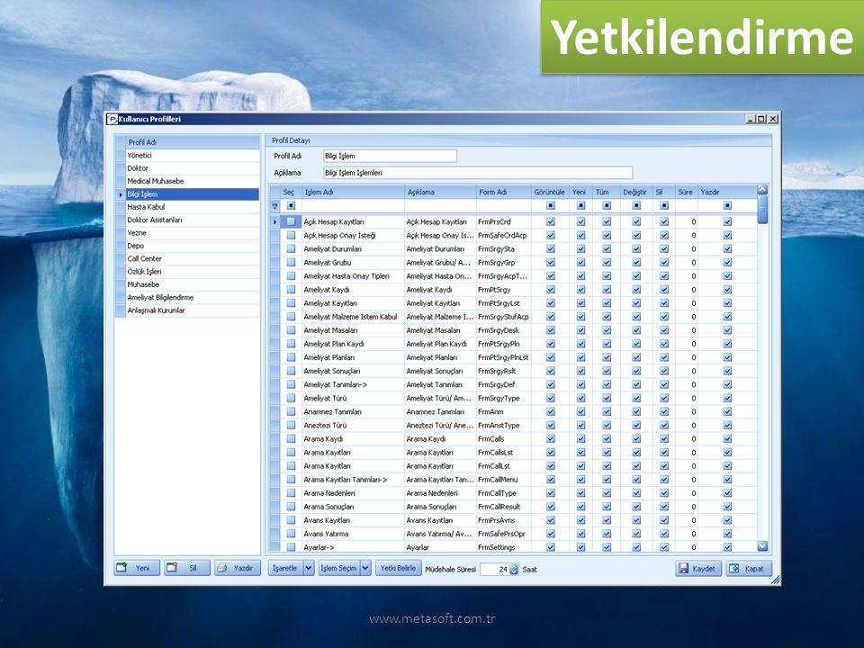 www.metasoft.com.tr Yetkilendirme