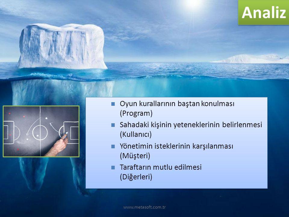 www.metasoft.com.tr Tasarım
