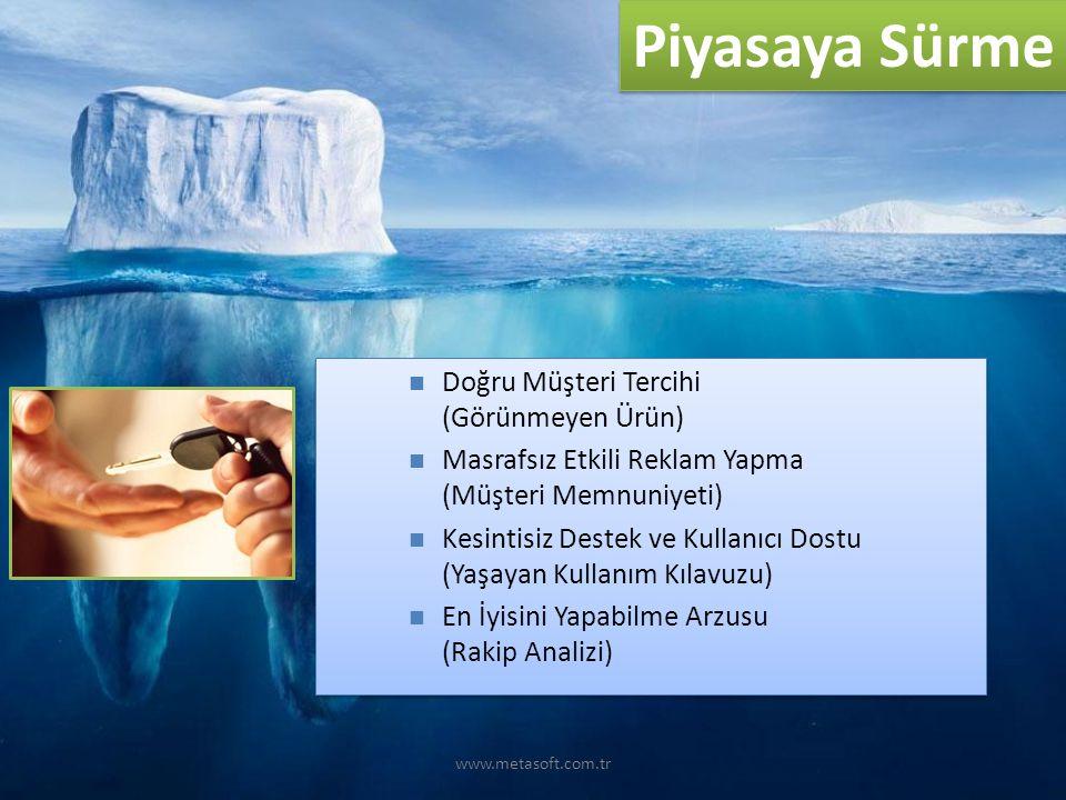 www.metasoft.com.tr Piyasaya Sürme