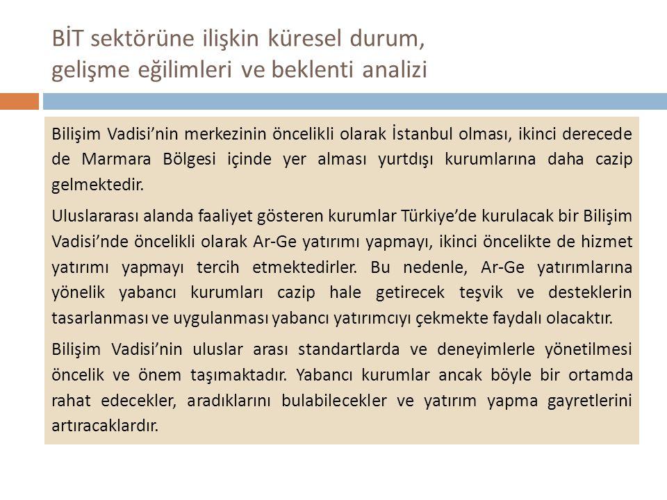 BİT sektörüne ilişkin küresel durum, gelişme eğilimleri ve beklenti analizi Bilişim Vadisi'nin merkezinin öncelikli olarak İstanbul olması, ikinci derecede de Marmara Bölgesi içinde yer alması yurtdışı kurumlarına daha cazip gelmektedir.