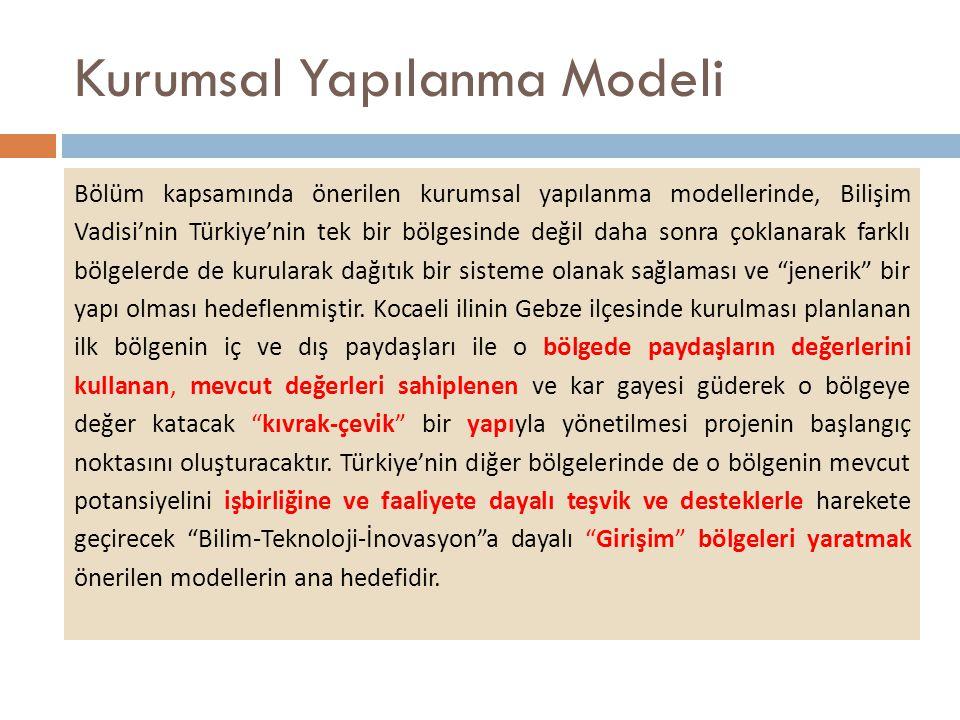 Kurumsal Yapılanma Modeli Bölüm kapsamında önerilen kurumsal yapılanma modellerinde, Bilişim Vadisi'nin Türkiye'nin tek bir bölgesinde değil daha sonra çoklanarak farklı bölgelerde de kurularak dağıtık bir sisteme olanak sağlaması ve jenerik bir yapı olması hedeflenmiştir.