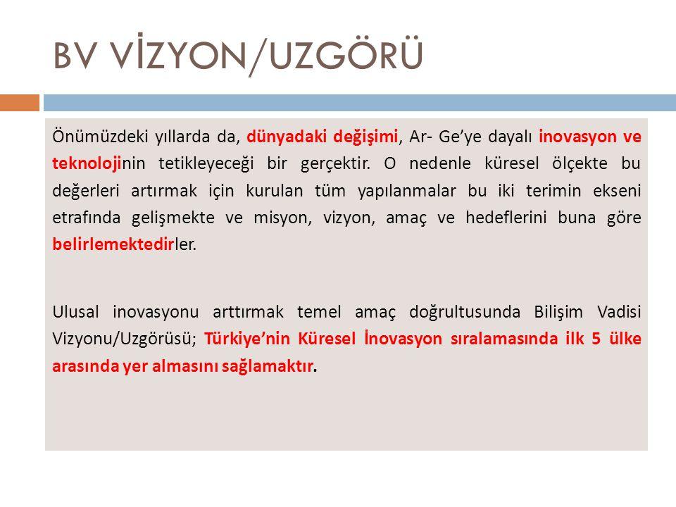 BV V İ ZYON/UZGÖRÜ Önümüzdeki yıllarda da, dünyadaki değişimi, Ar- Ge'ye dayalı inovasyon ve teknolojinin tetikleyeceği bir gerçektir.