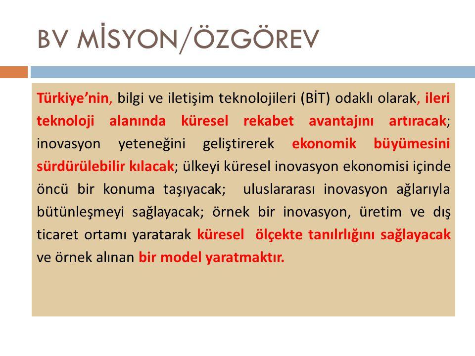 BV M İ SYON/ÖZGÖREV Türkiye'nin, bilgi ve iletişim teknolojileri (BİT) odaklı olarak, ileri teknoloji alanında küresel rekabet avantajını artıracak; inovasyon yeteneğini geliştirerek ekonomik büyümesini sürdürülebilir kılacak; ülkeyi küresel inovasyon ekonomisi içinde öncü bir konuma taşıyacak; uluslararası inovasyon ağlarıyla bütünleşmeyi sağlayacak; örnek bir inovasyon, üretim ve dış ticaret ortamı yaratarak küresel ölçekte tanılrlığını sağlayacak ve örnek alınan bir model yaratmaktır.