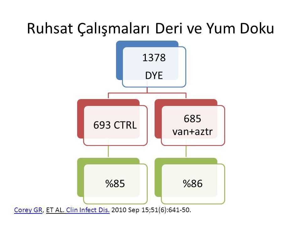 Ruhsat Çalışmaları Deri ve Yum Doku 1378 DYE 693 CTRL%85 685 van+aztr %86 Corey GR, ET AL. Clin Infect Dis. 2010 Sep 15;51(6):641-50.Corey GRClin Infe