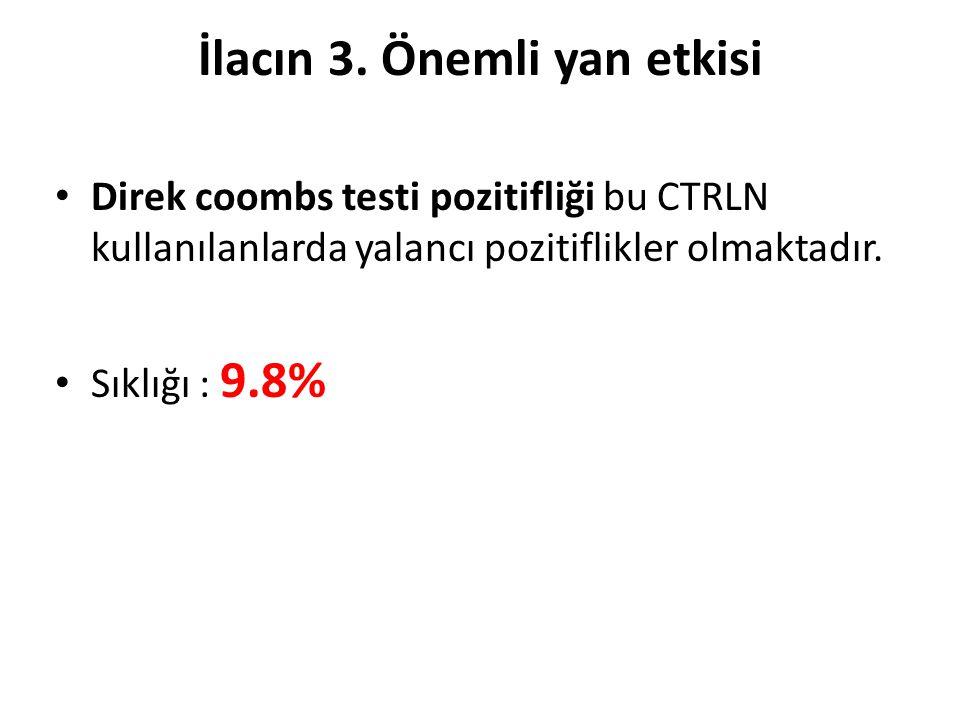 İlacın 3. Önemli yan etkisi Direk coombs testi pozitifliği bu CTRLN kullanılanlarda yalancı pozitiflikler olmaktadır. Sıklığı : 9.8%