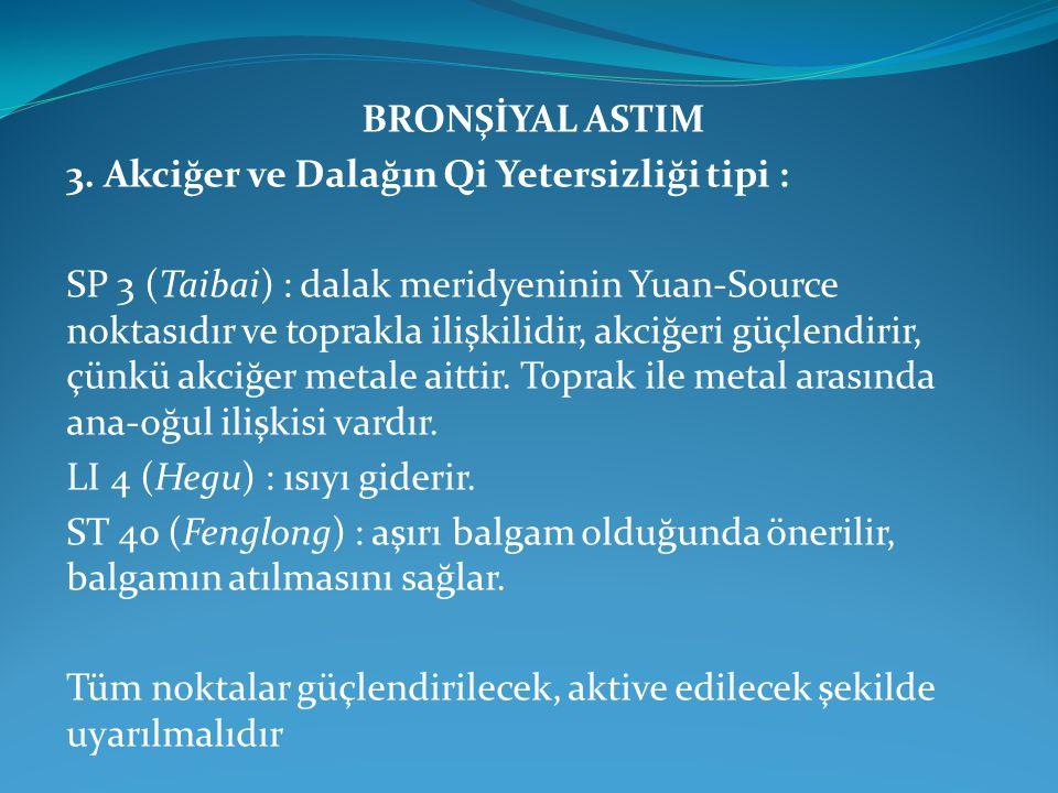 BRONŞİYAL ASTIM 3. Akciğer ve Dalağın Qi Yetersizliği tipi : SP 3 (Taibai) : dalak meridyeninin Yuan-Source noktasıdır ve toprakla ilişkilidir, akciğe