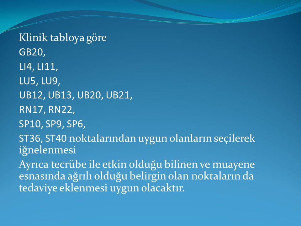 Klinik tabloya göre GB20, LI4, LI11, LU5, LU9, UB12, UB13, UB20, UB21, RN17, RN22, SP10, SP9, SP6, ST36, ST40 noktalarından uygun olanların seçilerek