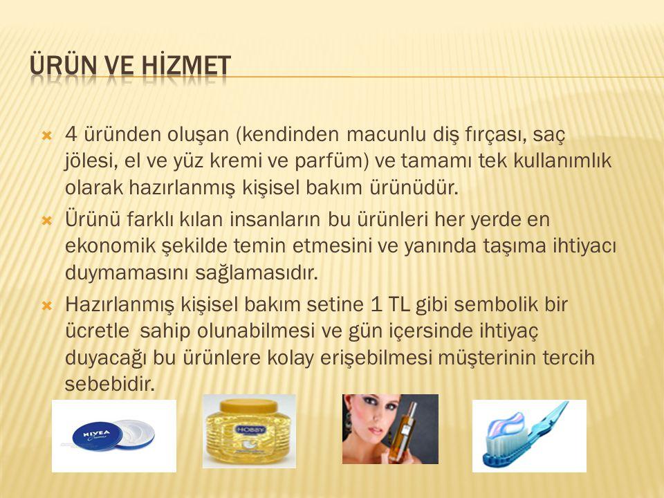  4 üründen oluşan (kendinden macunlu diş fırçası, saç jölesi, el ve yüz kremi ve parfüm) ve tamamı tek kullanımlık olarak hazırlanmış kişisel bakım ürünüdür.