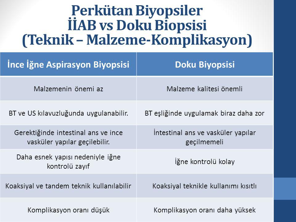 Perkütan Biyopsiler İİAB vs Doku Biopsisi (Teknik – Malzeme-Komplikasyon) İnce İğne Aspirasyon BiyopsisiDoku Biyopsisi Malzemenin önemi azMalzeme kalitesi önemli BT ve US kılavuzluğunda uygulanabilir.BT eşliğinde uygulamak biraz daha zor Gerektiğinde intestinal ans ve ince vasküler yapılar geçilebilir.