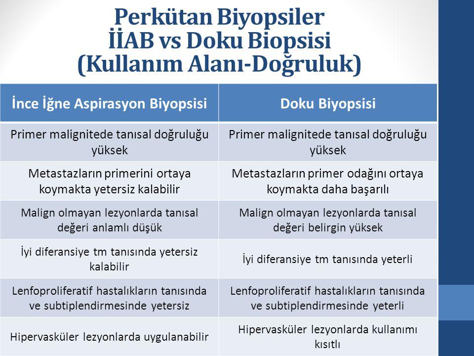 Perkütan Biyopsiler İİAB vs Doku Biopsisi (Kullanım Alanı-Doğruluk) İnce İğne Aspirasyon BiyopsisiDoku Biyopsisi Primer malignitede tanısal doğruluğu