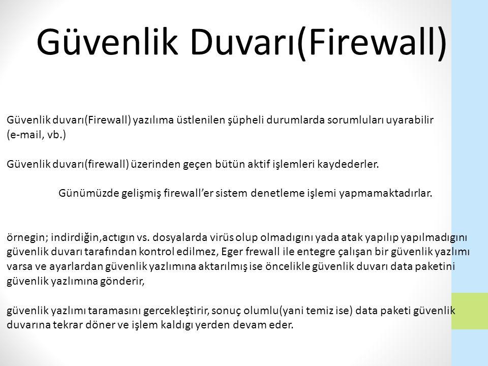 Güvenlik duvarı(Firewall) yazılıma üstlenilen şüpheli durumlarda sorumluları uyarabilir (e-mail, vb.) Güvenlik duvarı(firewall) üzerinden geçen bütün