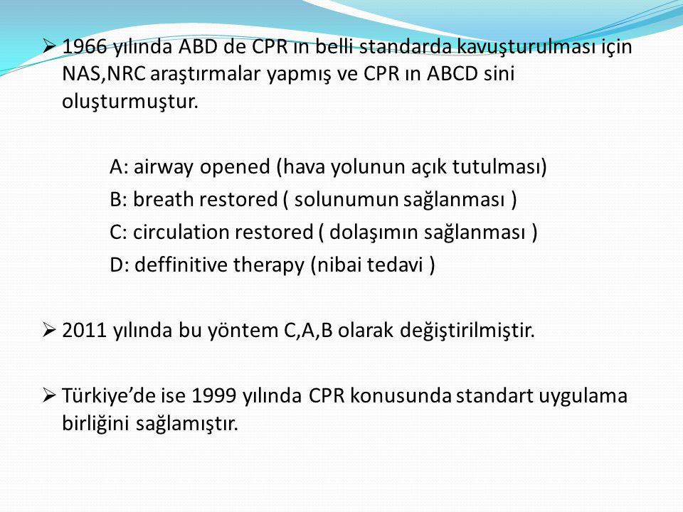  1966 yılında ABD de CPR ın belli standarda kavuşturulması için NAS,NRC araştırmalar yapmış ve CPR ın ABCD sini oluşturmuştur. A: airway opened (hava