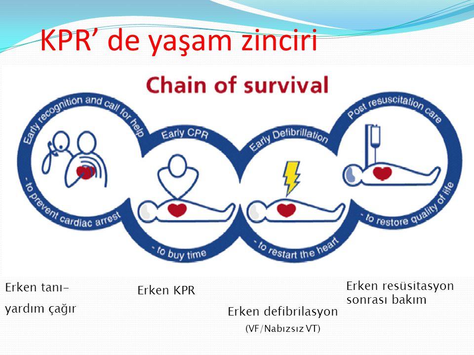 KPR' de yaşam zinciri Erken tanı- yardım çağır Erken KPR Erken defibrilasyon (VF/Nabızsız VT) Erken resüsitasyon sonrası bakım