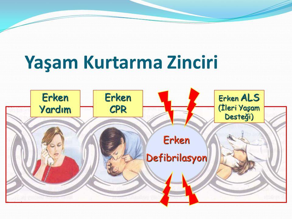 Erken Defibrilasyon Yaşam Kurtarma Zinciri Erken CPR Erken ALS (İleri Yaşam Desteği) Erken Yardım
